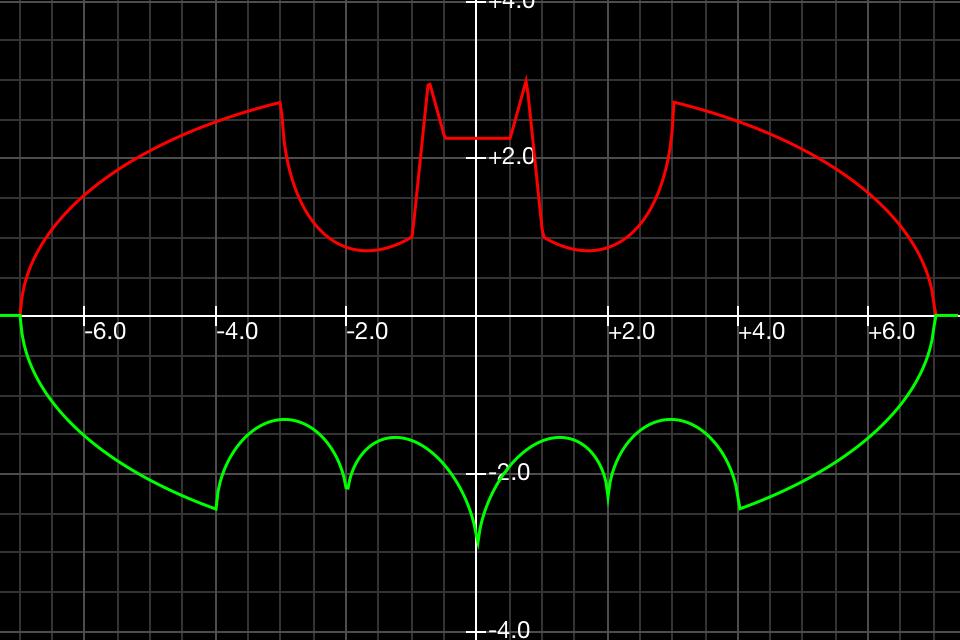 The Batman equation - xkcd